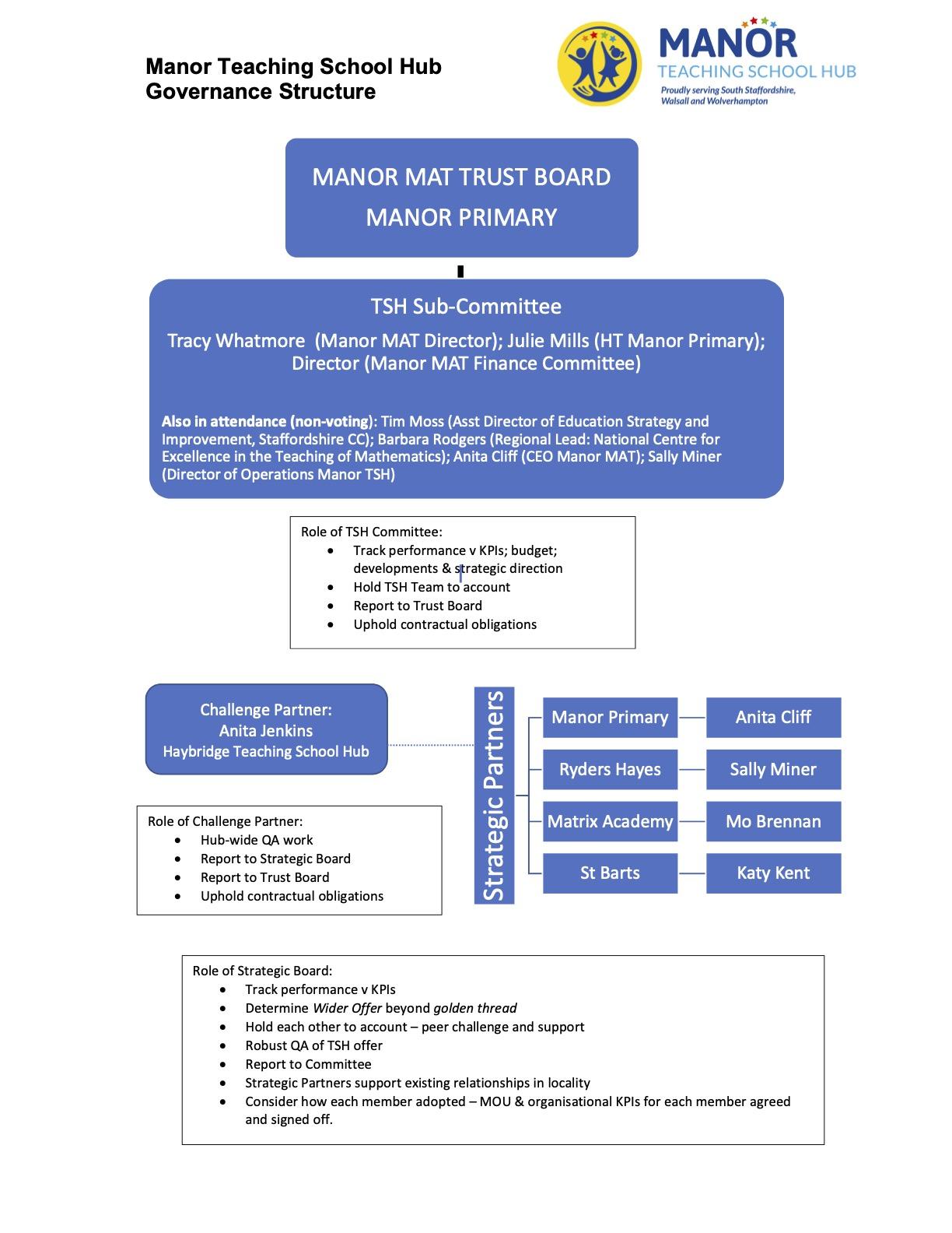 Governance Slide v4
